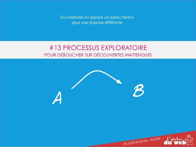 En créativité on explore un autre chemin  #13 PROCESSUS EXPLORATOIRE  POUR DÉBOUCHER SUR DÉCOUVERTES INATTENDUES  A B  #ca...