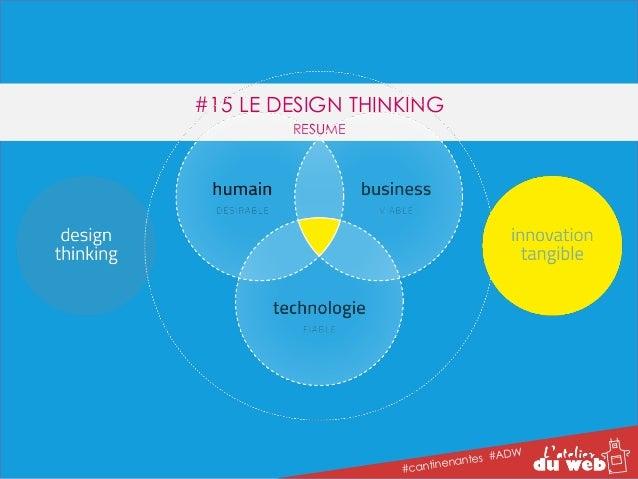 #15 LE DESIGN THINKING  #cantinenantes #ADW  RESUME