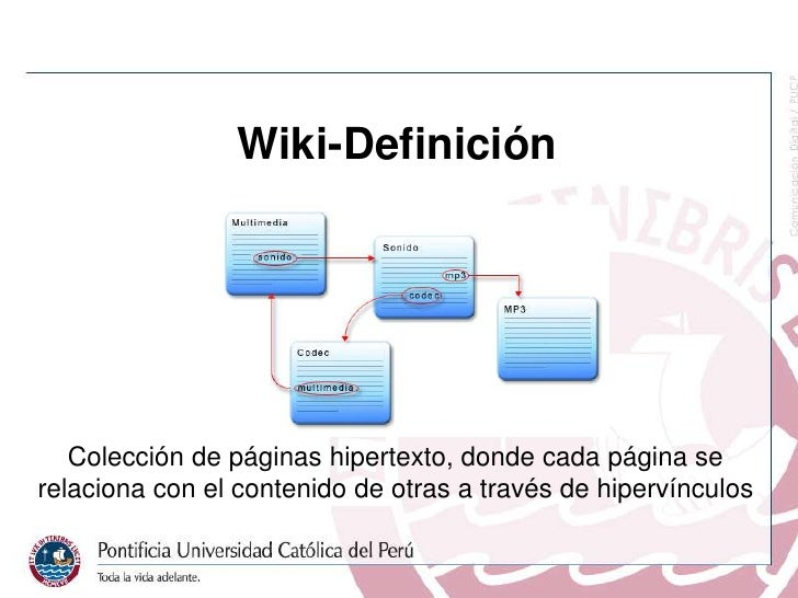 Ad Wiki Slide 2
