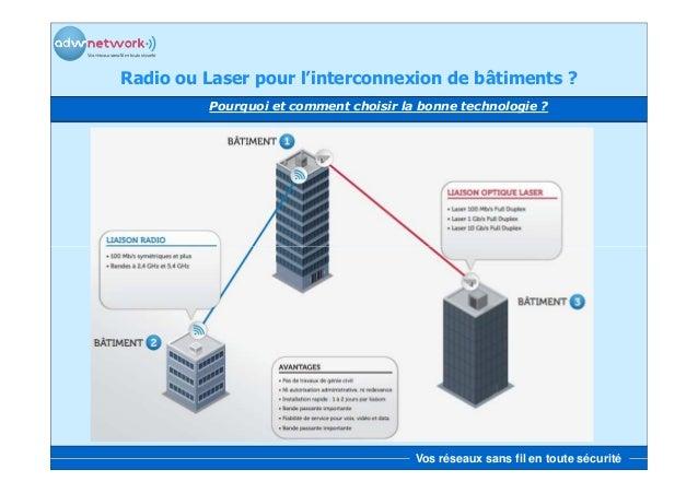 Radio ou Laser pour l'interconnexion de bâtiments ?         Pourquoi et comment choisir la bonne technologie ?            ...