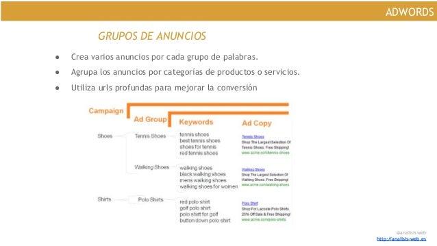 @analisisweb http://analisis-web.es ADWORDS GRUPOS DE ANUNCIOS ● Crea varios anuncios por cada grupo de palabras. ● Agrupa...