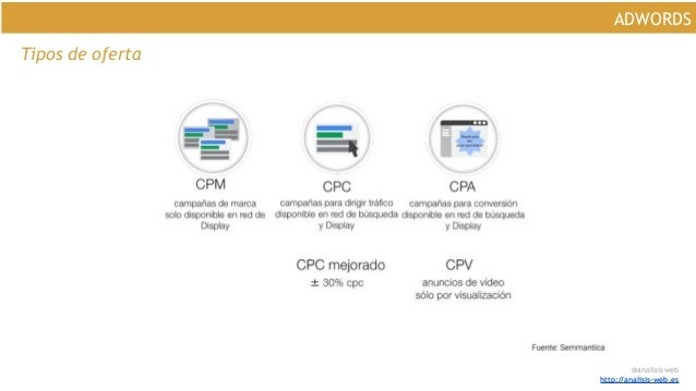 @analisisweb http://analisis-web.es ADWORDS Tipos de oferta