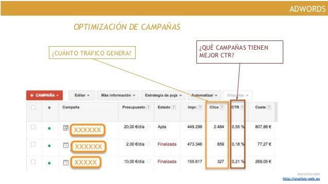 @analisisweb http://analisis-web.es ADWORDS OPTIMIZACIÓN DE CAMPAÑAS ¿CUÁNTO TRÁFICO GENERA? ¿QUÉ CAMPAÑAS TIENEN MEJOR CT...