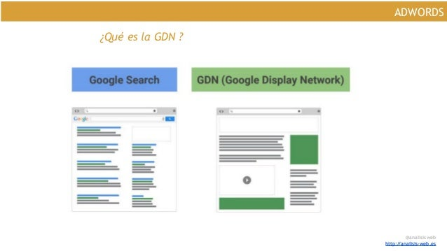 @analisisweb http://analisis-web.es ADWORDS ¿Qué es la GDN ?