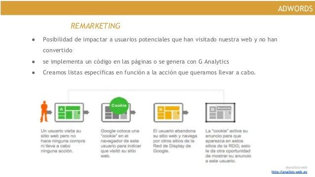 @analisisweb http://analisis-web.es ADWORDS REMARKETING ● Posibilidad de impactar a usuarios potenciales que han visitado ...