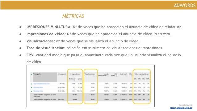 @analisisweb http://analisis-web.es ADWORDS MÉTRICAS ● IMPRESIONES MINIATURA: Nº de veces que ha aparecido el anuncio de v...