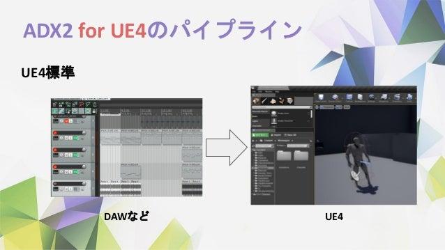 ADX2 for UE4のパイプライン UE4標準 DAWなど UE4