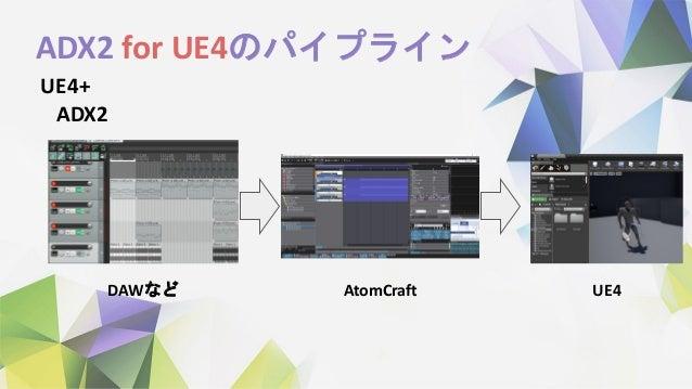 ADX2 for UE4のパイプライン UE4+ ADX2 AtomCraftDAWなど UE4
