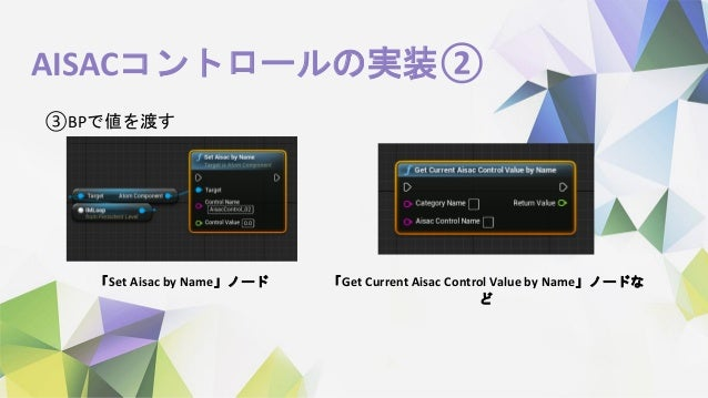 AISACコントロールの実装② ③BPで値を渡す 「Set Aisac by Name」ノード 「Get Current Aisac Control Value by Name」ノードな ど