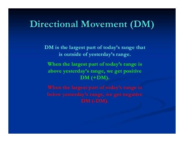 Directional Movement (DM)Directional Movement (DM) +DM -DM +DM and -DM No DM