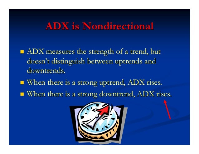 ADX Forward (Up) +DMI -DMI Reverse (Down) ADX Nuts and BoltsADX Nuts and Bolts DMI