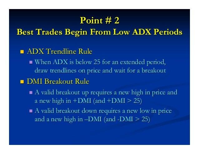 Crossover High (+DMI)Crossover High (+DMI) Change of DominanceChange of Dominance PRICE