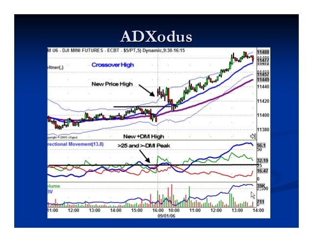 Point #3Point #3 Following ADX Peak >25, the Trend is MoreFollowing ADX Peak >25, the Trend is More Likely to Continue Tha...