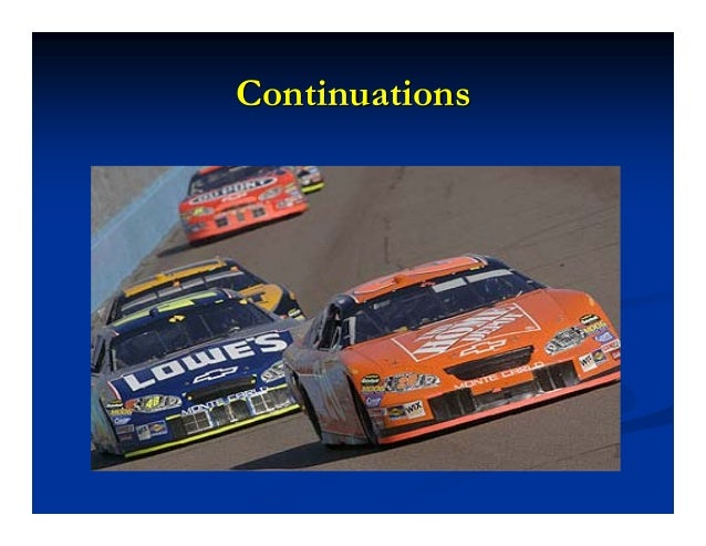 +DMI Continuation High+DMI Continuation High (ADXtender(ADXtender™™ Signal)Signal) Price
