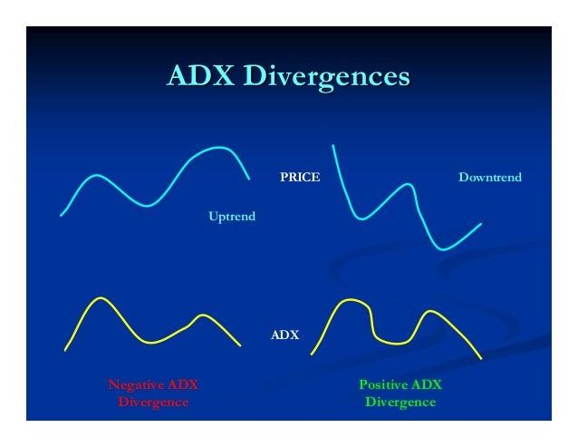 ADX Basic SignalsADX Basic Signals (Review)(Review) Short ModeShort Mode ADX > 25ADX > 25 --DMI above +DMIDMI above +DMI S...