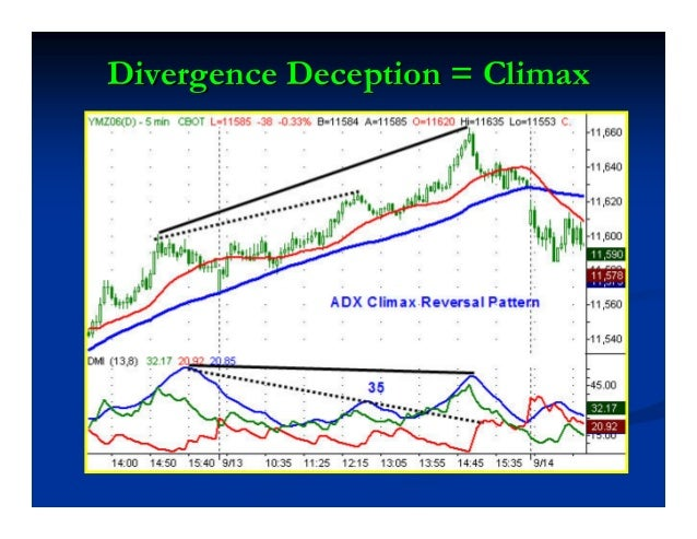 Chart Study and Free NewsletterChart Study and Free Newsletter www.adxcellence.comwww.adxcellence.com