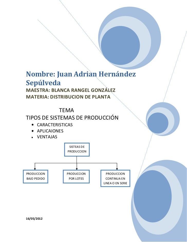 Nombre: Juan Adrian HernándezSepúlvedaMAESTRA: BLANCA RANGEL GONZÁLEZMATERIA: DISTRIBUCION DE PLANTA             TEMATIPOS...