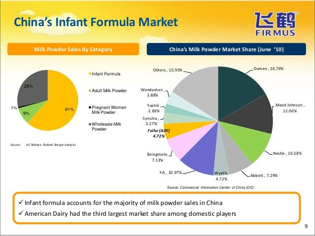 nestle infant formula case study answers Nestle case study within this course, there is a total of three major cases for this class (bank of america, dove, and nestle) the objective of these case studies is to put you in the role of a marketing manager.