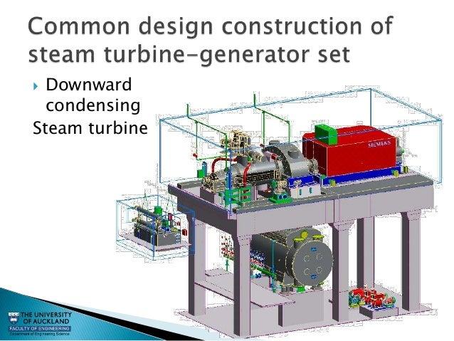 Steam Engine Design Software