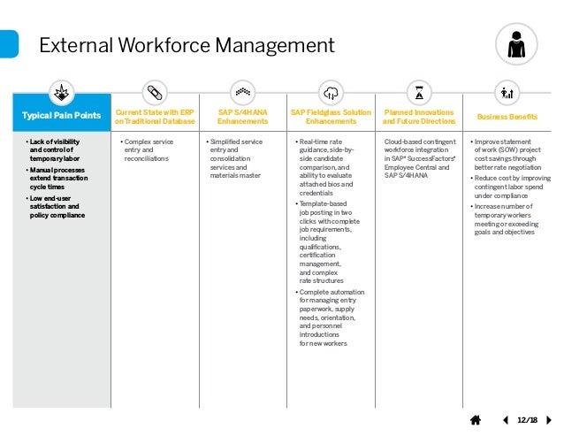 SAP S/4HANA - Transform Procurement with SAP S/4HANA