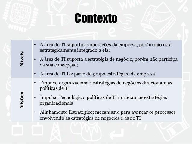 Contexto  Níveis  • A área de TI suporta as operações da empresa, porém não está  estrategicamente integrado a ela;  • A á...