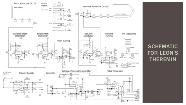 Excellent Theremin Presentation Wiring 101 Capemaxxcnl