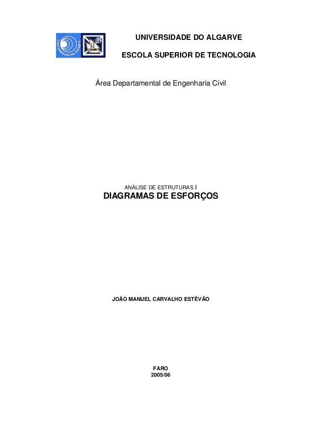 UNIVERSIDADE DO ALGARVE  ESCOLA SUPERIOR DE TECNOLOGIA  Área Departamental de Engenharia Civil  ANÁLISE DE ESTRUTURAS I  D...