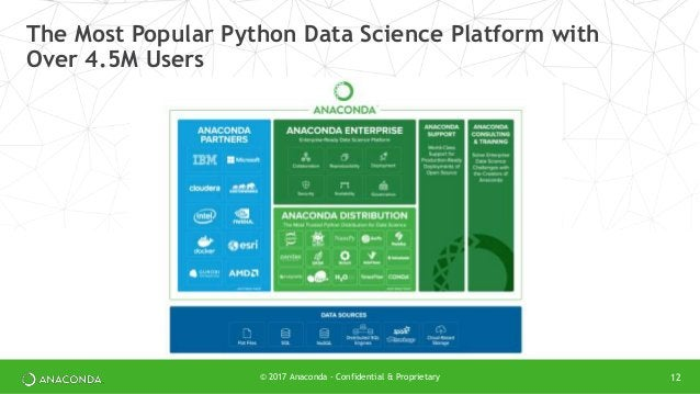 The Most Popular Python Data Science Platform with Over 4.5M Users © 2017 Anaconda - Confidential & Proprietary 12