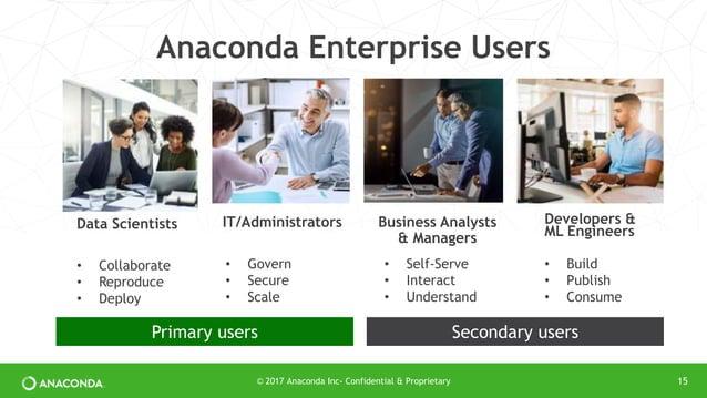 Data Scientists IT/Administrators Business Analysts & Managers Anaconda Enterprise Users © 2017 Anaconda Inc- Confidential...