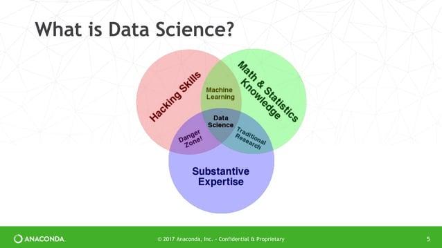 5© 2017 Anaconda, Inc. - Confidential & Proprietary What is Data Science?