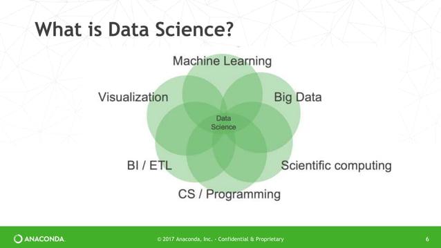 6© 2017 Anaconda, Inc. - Confidential & Proprietary What is Data Science?