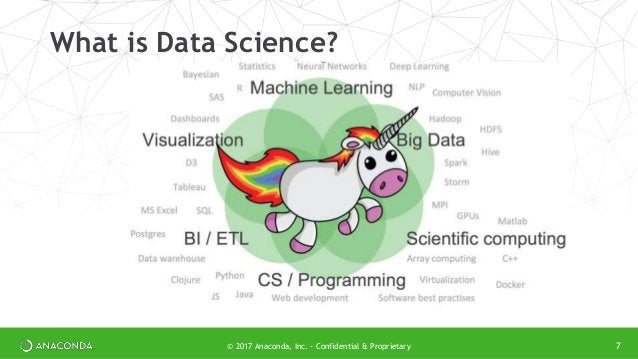 7© 2017 Anaconda, Inc. - Confidential & Proprietary What is Data Science?
