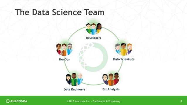The Data Science Team 8© 2017 Anaconda, Inc. - Confidential & Proprietary