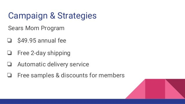 Campaign & Strategies Sears Mom Program ❏ $49.95 annual fee ❏ Free 2-day shipping ❏ Automatic delivery service ❏ Free samp...