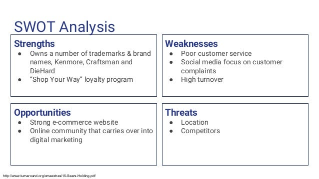 """SWOT Analysis Strengths ● Owns a number of trademarks & brand names, Kenmore, Craftsman and DieHard ● """"Shop Your Way"""" loya..."""
