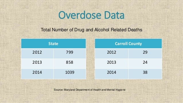 Union Bridge Drug Awareness Expo3  Unfocused