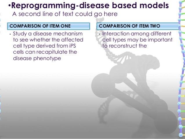 Reprogramming cellular identity