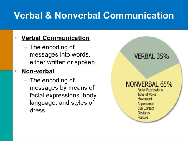Business communication diagram for powerpoint presentations.
