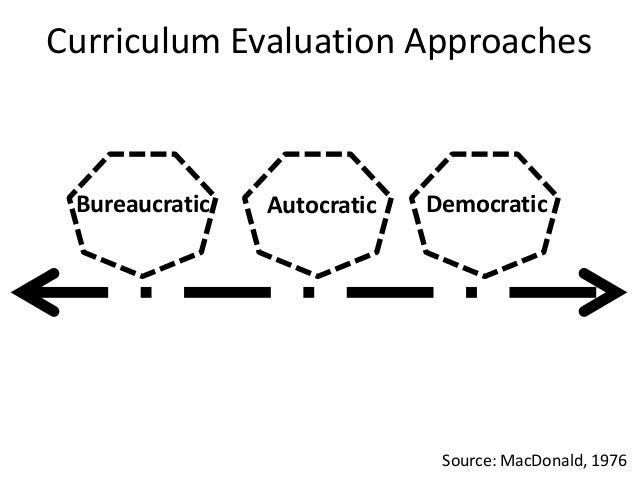 Outcome Mapping for Planning Evaluations in American K-12