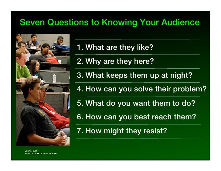 Seven Questions to Knowing Your Audience!                                     1. What are they like?!                     ...