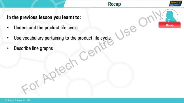 Recap 1© Aptech Training Ltd. FZE Recap In the previous lesson you learnt to: • Understand the product life cycle • Use vo...