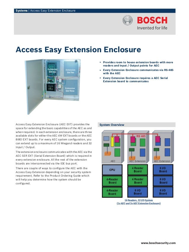 Systems | Access Easy Extension Enclosure Access Easy Extension Enclosure (AEC EXT) provides the space for extending the b...