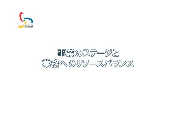 © Copyright Accreditation Council for Internet Retailer Ability   59
