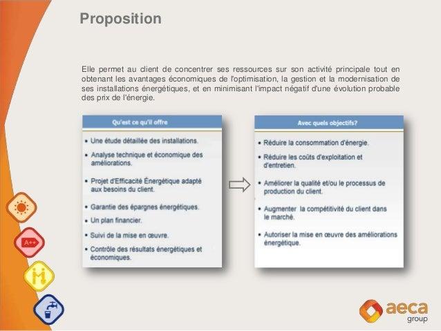 Proposition Elle permet au client de concentrer ses ressources sur son activité principale tout en obtenant les avantages ...