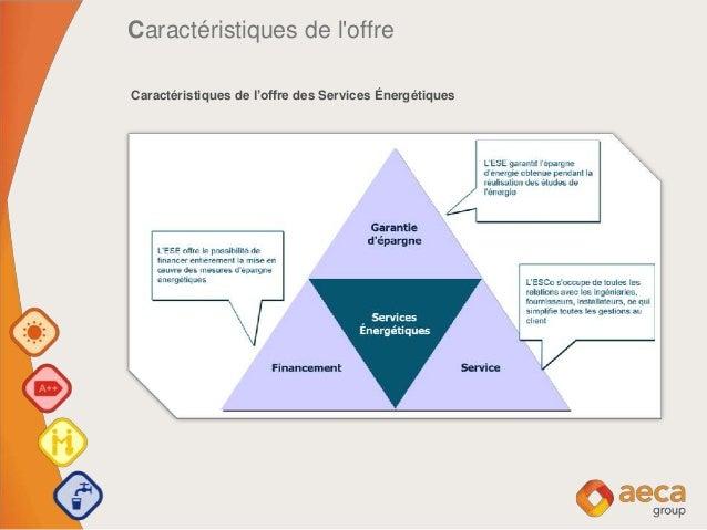 Caractéristiques de l'offre Caractéristiques de l'offre des Services Énergétiques