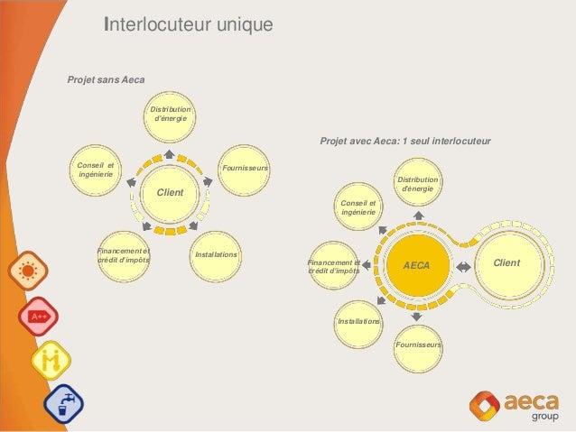 Interlocuteur unique Projet sans Aeca Distribution d'énergie Conseil et ingénierie Fournisseurs Installations Financement ...