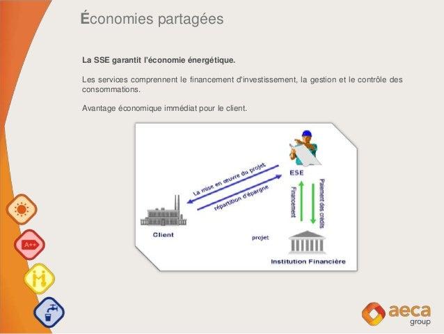 Économies partagées La SSE garantit l'économie énergétique. Les services comprennent le financement d'investissement, la g...