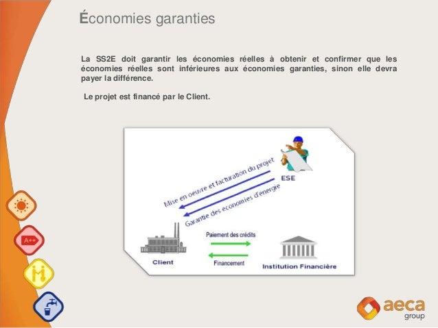 Économies garanties La SS2E doit garantir les économies réelles à obtenir et confirmer que les économies réelles sont infé...