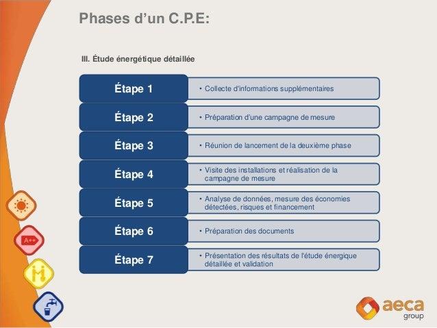 Phases d'un C.P.E: III. Étude énergétique détaillée • Collecte d'informations supplémentairesÉtape 1 • Préparation d'une c...