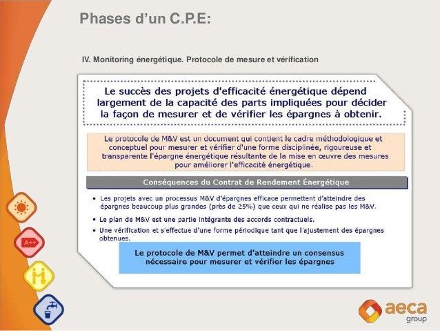 Phases d'un C.P.E: IV. Monitoring énergétique. Protocole de mesure et vérification